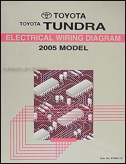 2001 toyota celica radio wiring diagram l14 30p plug 2005 tundra data schema