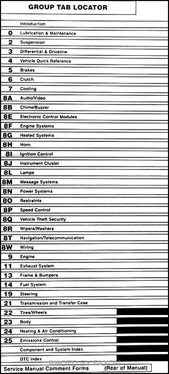 2006 Dodge Ram 1500 Fuse Box Diagram : dodge, diagram, Dodge, Diagram, Wiring, Hen-other, Hen-other.volleyjesi.it