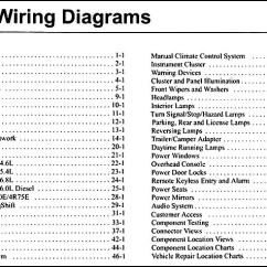 1931 Ford Wiring Diagram Frog Inside 2006 Econoline Van & Club Wagon Manual Original
