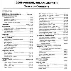 06 Ford Fusion Fuse Diagram Caravan Grey Socket Wiring Lincoln Zephyr Free Engine Image