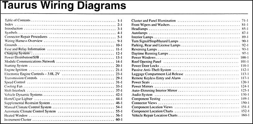 1950 Mercury Wiring Harness 2006 2007 Ford Taurus Wiring Diagrams Manual Original