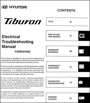 2003 Hyundai Tiburon Stereo Wiring Diagram  Somurich