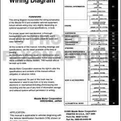 Mazda Wiring Diagram Color Codes Typable Venn 2006 Rx-8 Manual Original Rx8