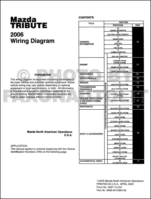small resolution of 2008 mazda tribute fuse diagram auto electrical wiring diagram rh bitoku me