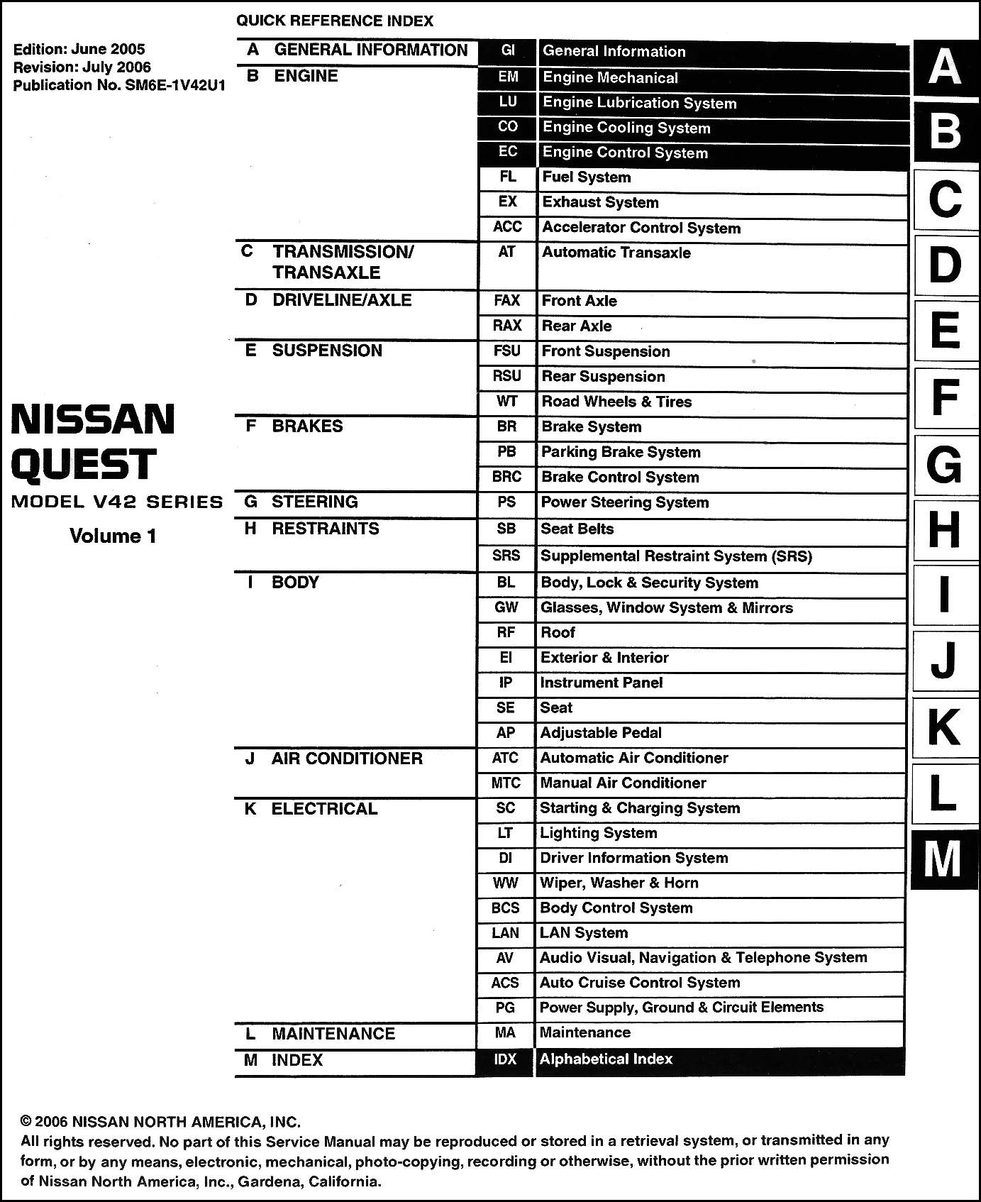 Nissan Quest Fuse Diagram