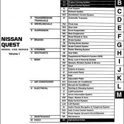 2016 Nissan Altima Radio Wiring Diagram Humpback Whale Skeleton 1994 Library