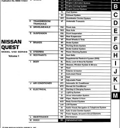 2006 nissan quest fuse box wiring diagram third level 2009 nissan altima fuse box 2008 nissan quest fuse box [ 1383 x 1694 Pixel ]