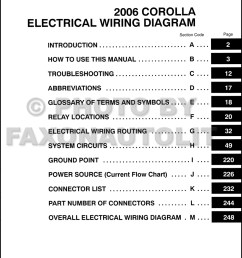 2006 toyota corolla wiring diagram manual original rh faxonautoliterature com 2005 toyota matrix ignition diagram 2005 [ 881 x 1000 Pixel ]