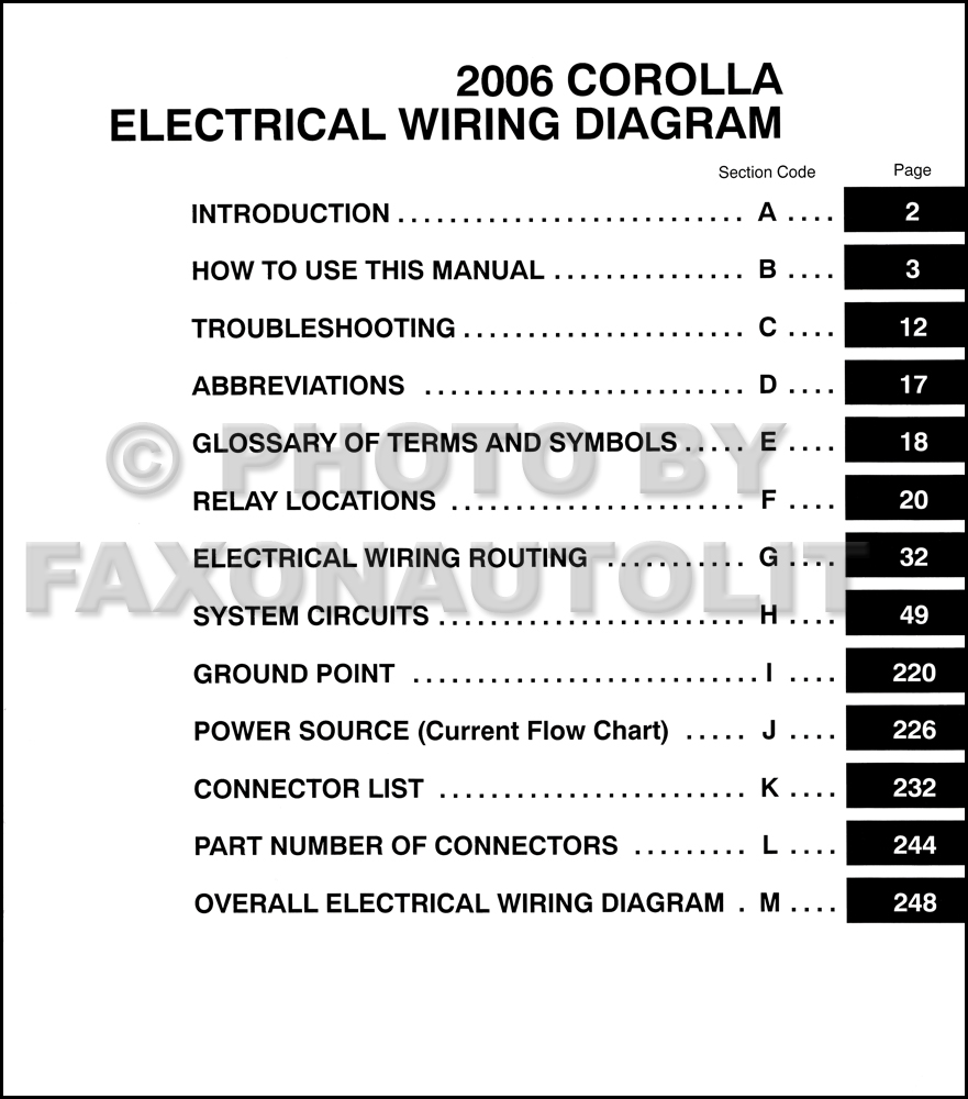 hight resolution of 2006 toyota corolla wiring diagram manual original rh faxonautoliterature com 2005 toyota matrix ignition diagram 2005