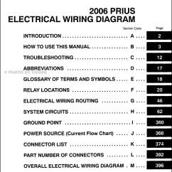 2006 Toyota Yaris Radio Wiring Diagram 1999 Mercury Cougar Prius Get Free Image About