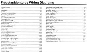 2007 Ford Freestar & Mercury Monterey Wiring Diagram Manual Original