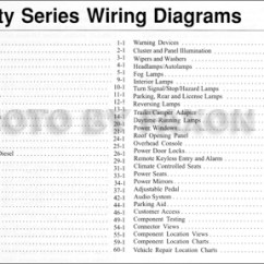 2004 Ford F150 5 4 Pcm Wiring Diagram For Lights F250 6 4l Fuse Box Diagram, F250, Get Free Image About
