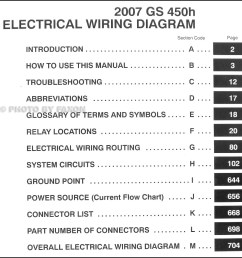 wrg 4272 2005 toyota sienna electrical wiring2007 lexus gs 450h wiring diagram manual original rh [ 1092 x 1101 Pixel ]