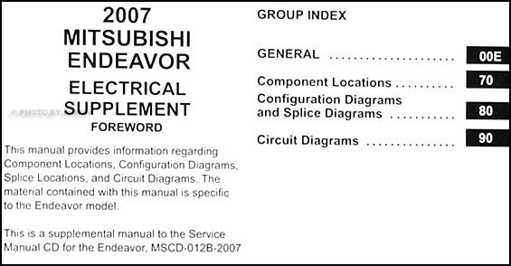 Mitsubishi Fuso Wiring Diagram On Mitsubishi Verada Wiring Diagram