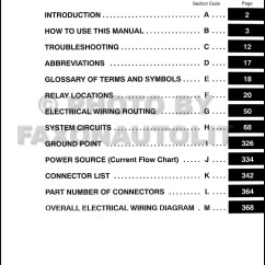 Toyota Wiring Diagrams Orbit Fan Diagram 2007 Camry Hybrid Manual Original