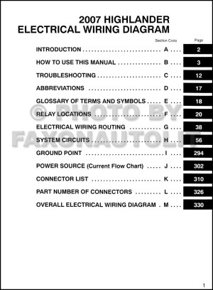 2007 Toyota Highlander Wiring Diagram Manual Original