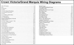 2008 Crown Victoria & Grand Marquis Original Wiring