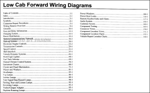 2008 Ford Low Cab Forward LCF Truck Wiring Diagram Manual