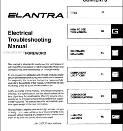 2008 hyundai elantra electrical troubleshooting manual [ 1463 x 1910 Pixel ]