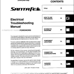 2008 Hyundai Santa Fe Stereo Wiring Diagram 2 Gang Way Light Switch Uk Electrical Troubleshooting Manual