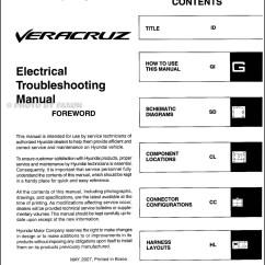 2002 Hyundai Accent Wiring Diagram 98 Jeep Wrangler Fuse Veracruz 31 Images