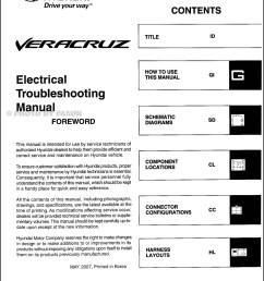 hyundai veracruz wiring diagram 31 wiring diagram images wiring diagrams mifinder co hyundai stereo wiring diagram [ 1278 x 1648 Pixel ]