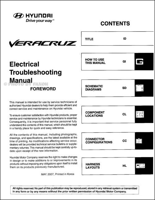small resolution of hyundai veracruz wiring diagram 31 wiring diagram images wiring diagrams mifinder co hyundai stereo wiring diagram