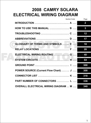 2008 Toyota Solara Wiring Diagram Manual Original