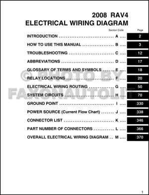 2008 Toyota RAV4 Wiring Diagram Manual Original