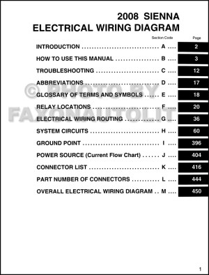 2008 Toyota Sienna Van Wiring Diagram Manual Original