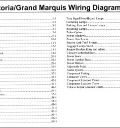 2009 crown victoria grand marquis original wiring diagram manual 2009fordcrownvictoriaowd  [ 1938 x 1197 Pixel ]