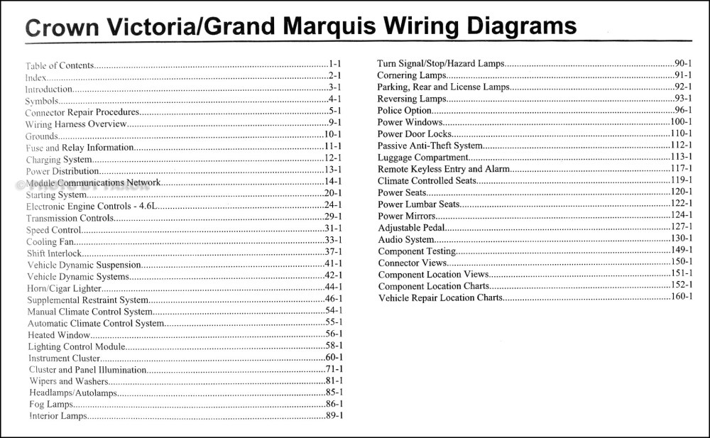 medium resolution of 2009 crown victoria grand marquis original wiring diagram manual 2009fordcrownvictoriaowd