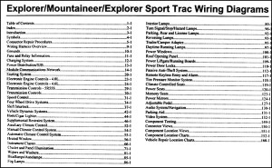 2009 Ford ExplorerSport Trac, Mountaineer Wiring Diagram
