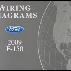 2007 Ford F150 Trailer Plug Wiring Diagram For Reversing Motor Starter 2009 All Data F 150 Manual Original Honda Civic