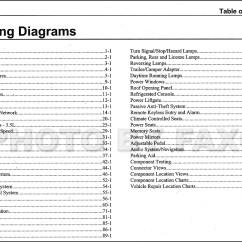 2009 Smart Car Fuse Box Diagram 2000 Dodge Caravan Sport Radio Wiring 2012 Ford Escape Electrical Autos Post