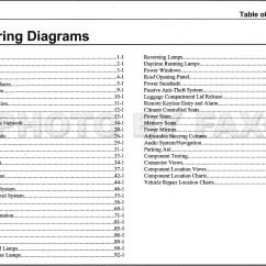 2009 Smart Car Radio Wiring Diagram Gigabit Switch Lincoln Mkt Fuse Box Location Automotive Block