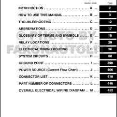 How To Understand Electrical Wiring Diagrams 2000 Ford F250 Starter Solenoid Diagram 2009 Toyota Sienna Manual Original