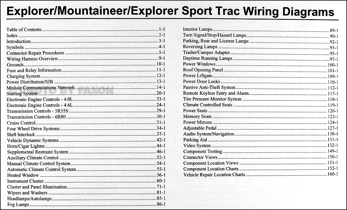 2010FordExplorerMountaineerOWD TOC diagrams 1049945 2005 mustang wiring diagram 2005 mustang power 71 mustang wiring diagram at bayanpartner.co
