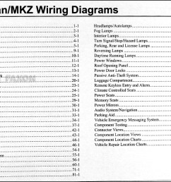 2007 lincoln mkz stereo wiring diagram 2014 ford f150 2007 lincoln mkz wiring diagram 2007 lincoln mkz parts diagram [ 1201 x 747 Pixel ]