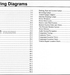 93 ford explorer dtr sensor wiring diagram get free 2004 ford f 250 wiring diagram [ 1168 x 735 Pixel ]