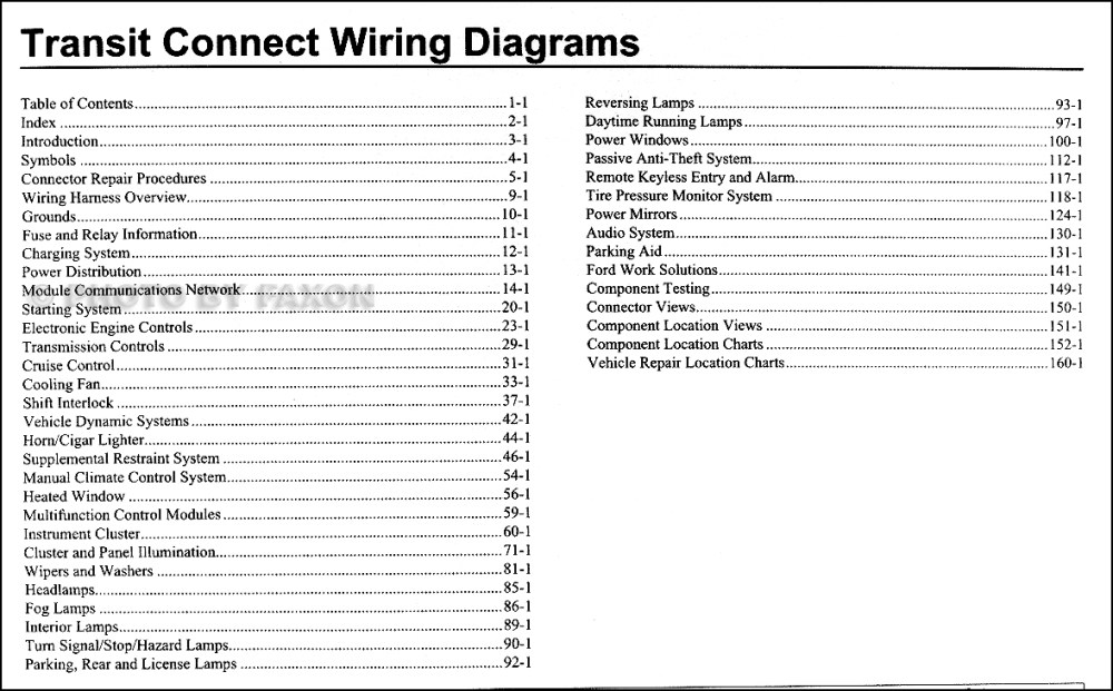medium resolution of transit connect fuse diagram manual e book 2010 ford transit connect fuse box