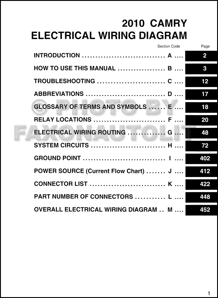 how to home electrical wiring diagrams 2005 harley softail diagram 2010 toyota camry manual original