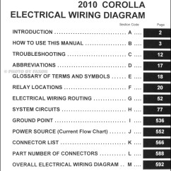 Toyota Corolla Wiring Diagram Stereo 1995 Ford Explorer Highlander 2005 Timing Belt Free