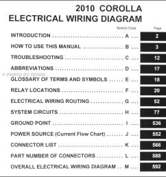 2010 toyota corolla wiring diagram manual original 2010 toyota corolla fuse box 2010 toyota corolla wiring [ 1437 x 1502 Pixel ]