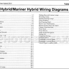 2008 Ford Escape Wiring Diagram 700r4 Transmission Lock Up 2003 Radio Wire Harness Free Engine
