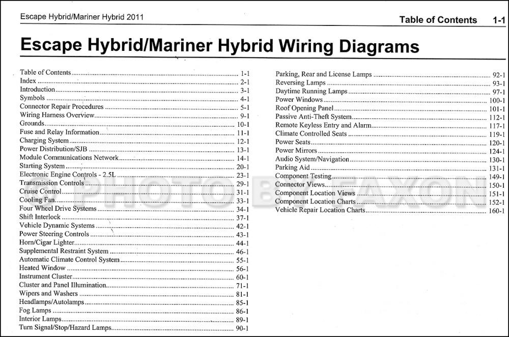 medium resolution of 2007 mercury mariner radio wiring diagram ndash vehiclepad