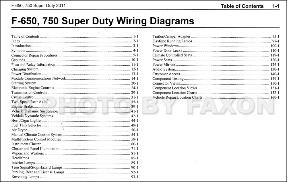 medium resolution of 2004 ford f650 fuse box 23 wiring diagram images 06 f650 fuse diagram 06 f650 fuse diagram