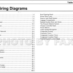 Ford Fiesta Wiring Diagram For Trailer Brakes Plete Lights Electric And Controller 2011 Manual Original