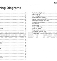 2011 mazda 3 fog light wiring diagram image collections [ 1200 x 788 Pixel ]