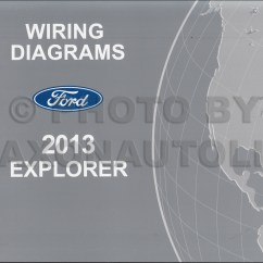 Ford Fleet Wiring Diagrams 99 Chevy Tahoe Radio Diagram Upfitters Guide For 2015 Explorer Autos Post